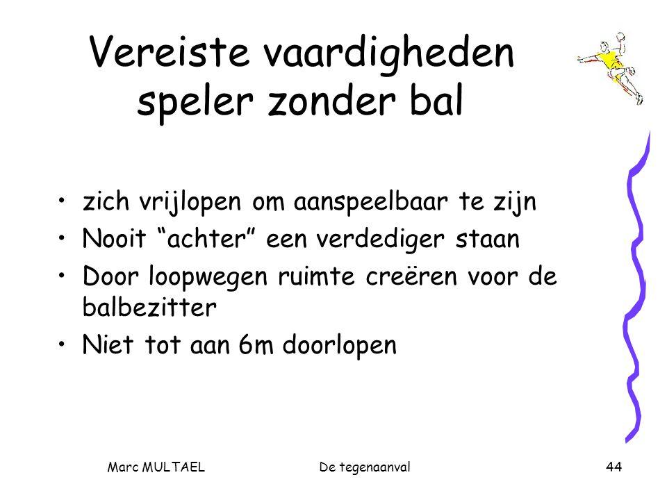 """Marc MULTAELDe tegenaanval44 Vereiste vaardigheden speler zonder bal zich vrijlopen om aanspeelbaar te zijn Nooit """"achter"""" een verdediger staan Door l"""