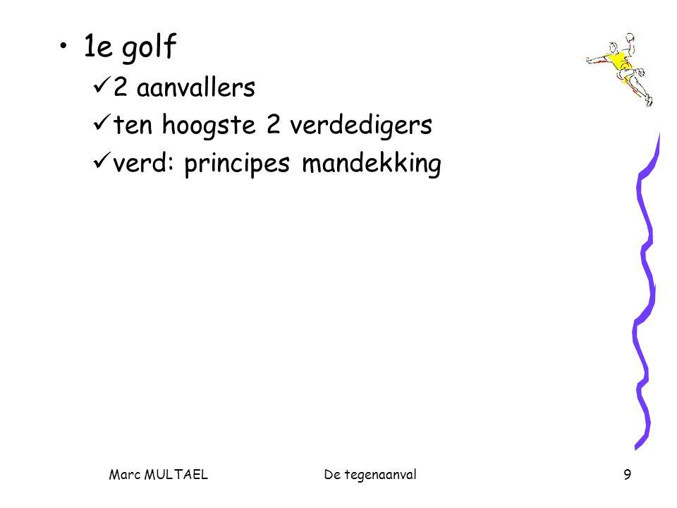 Marc MULTAELDe tegenaanval9 1e golf 2 aanvallers ten hoogste 2 verdedigers verd: principes mandekking