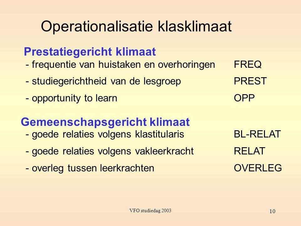 VFO studiedag 2003 10 Operationalisatie klasklimaat Prestatiegericht klimaat Gemeenschapsgericht klimaat - frequentie van huistaken en overhoringen -