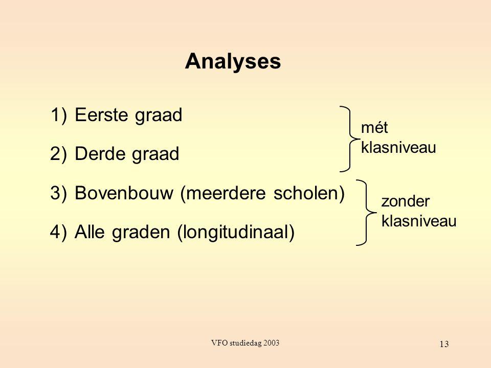 VFO studiedag 2003 13 Analyses 1)Eerste graad 2)Derde graad 3)Bovenbouw (meerdere scholen) 4)Alle graden (longitudinaal) mét klasniveau zonder klasniv