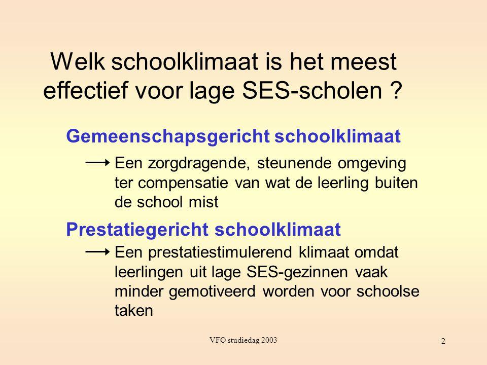 VFO studiedag 2003 2 Welk schoolklimaat is het meest effectief voor lage SES-scholen ? Gemeenschapsgericht schoolklimaat Een zorgdragende, steunende o