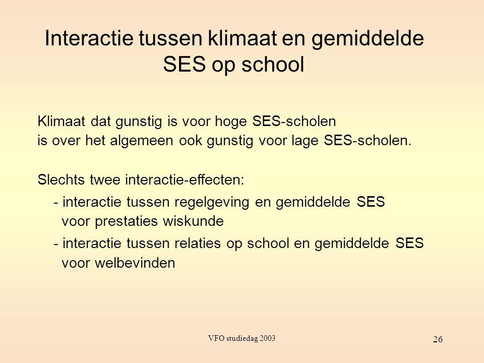 VFO studiedag 2003 26 Interactie tussen klimaat en gemiddelde SES op school Klimaat dat gunstig is voor hoge SES-scholen is over het algemeen ook guns