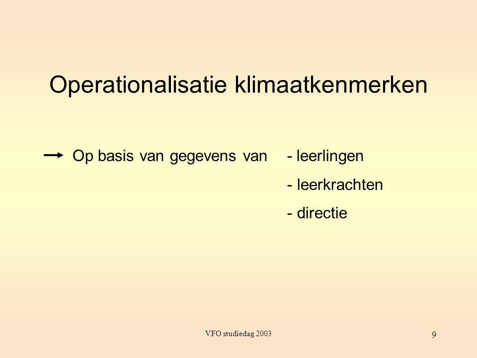 VFO studiedag 2003 9 Operationalisatie klimaatkenmerken Op basis van gegevens van- leerlingen - leerkrachten - directie