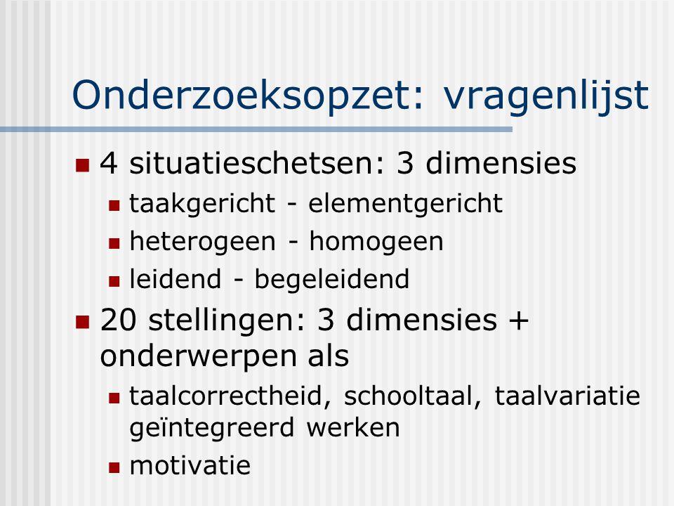 Onderzoeksopzet: vragenlijst 4 situatieschetsen: 3 dimensies taakgericht - elementgericht heterogeen - homogeen leidend - begeleidend 20 stellingen: 3 dimensies + onderwerpen als taalcorrectheid, schooltaal, taalvariatie geïntegreerd werken motivatie