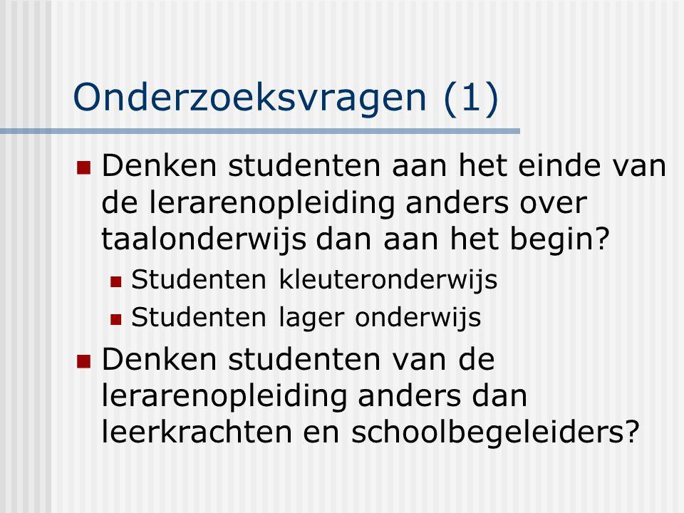 Onderzoeksvragen (1) Denken studenten aan het einde van de lerarenopleiding anders over taalonderwijs dan aan het begin.