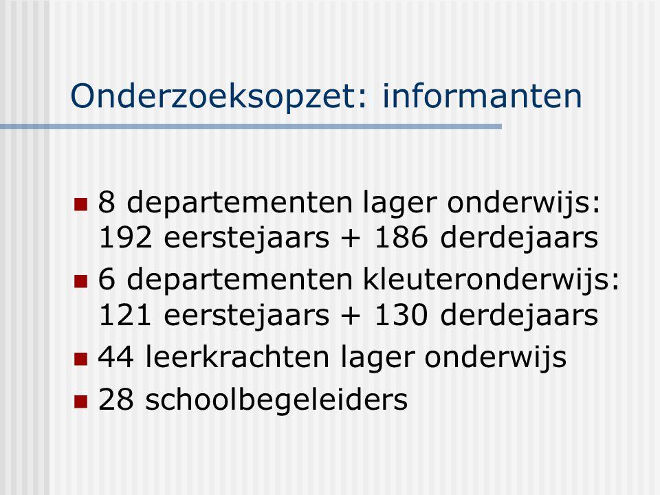 Onderzoeksopzet: informanten 8 departementen lager onderwijs: 192 eerstejaars + 186 derdejaars 6 departementen kleuteronderwijs: 121 eerstejaars + 130 derdejaars 44 leerkrachten lager onderwijs 28 schoolbegeleiders