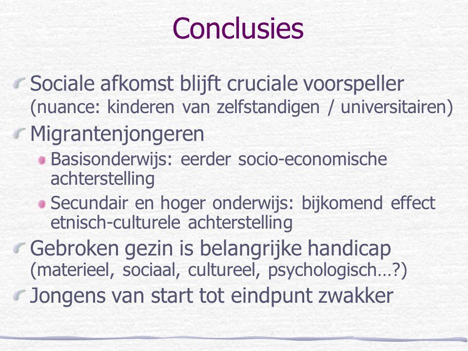 Conclusies Sociale afkomst blijft cruciale voorspeller (nuance: kinderen van zelfstandigen / universitairen) Migrantenjongeren Basisonderwijs: eerder