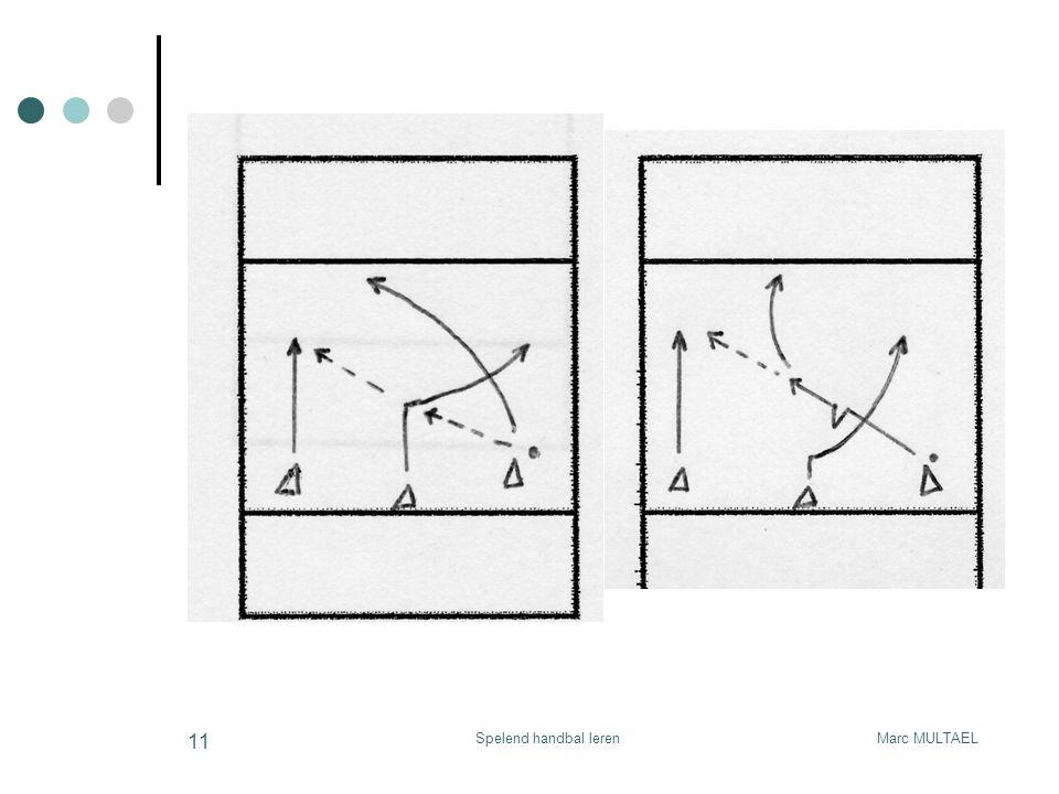Marc MULTAELSpelend handbal leren 11