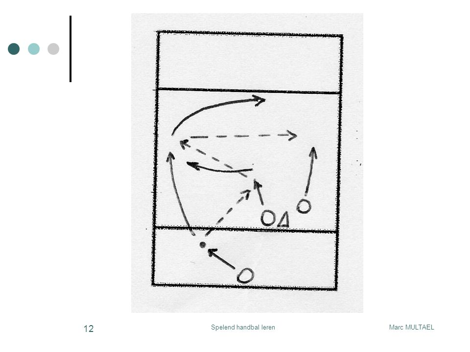Marc MULTAELSpelend handbal leren 12