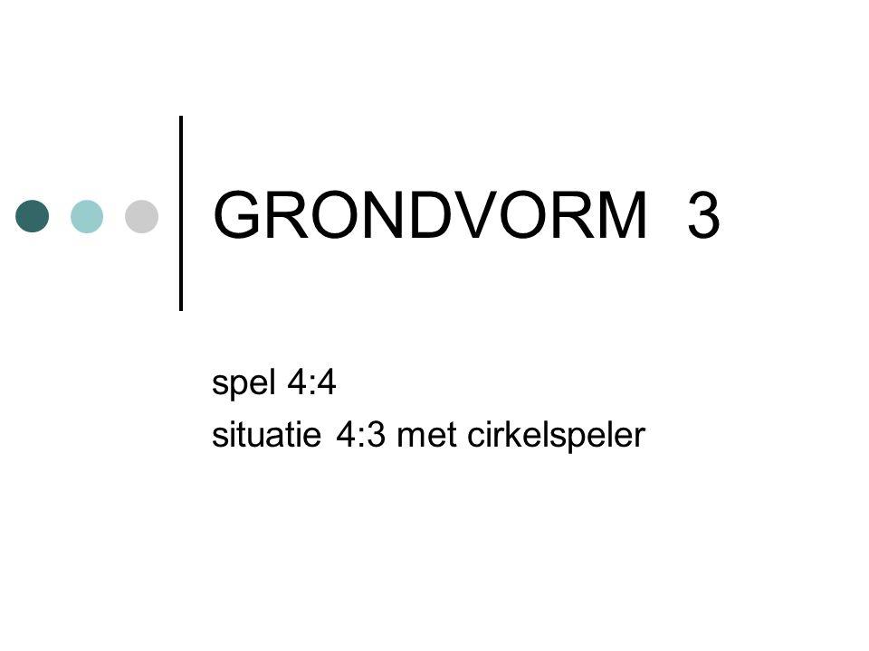 GRONDVORM 3 spel 4:4 situatie 4:3 met cirkelspeler