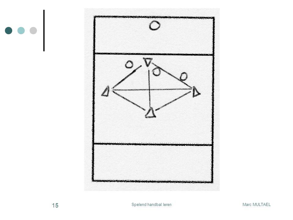 Marc MULTAELSpelend handbal leren 15