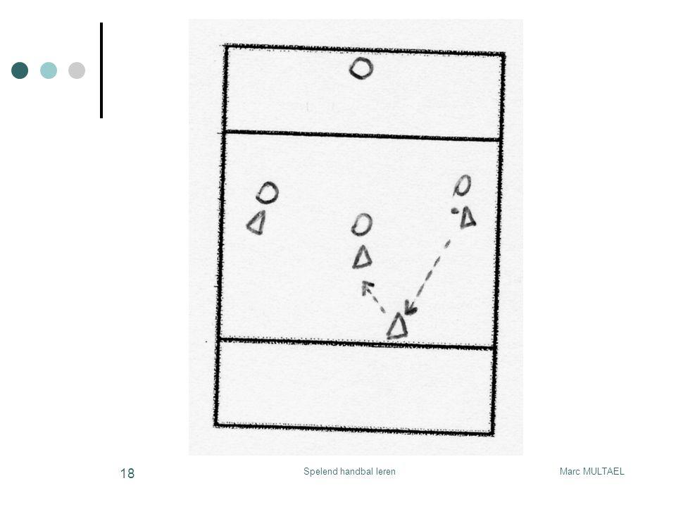 Marc MULTAELSpelend handbal leren 18