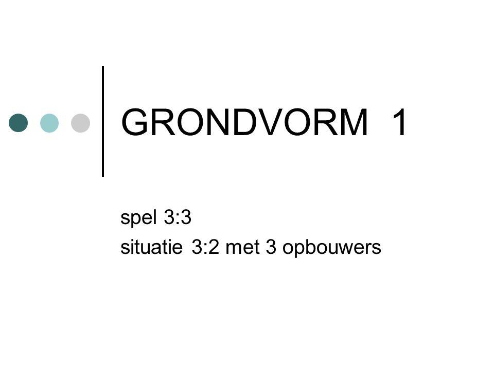 GRONDVORM 1 spel 3:3 situatie 3:2 met 3 opbouwers