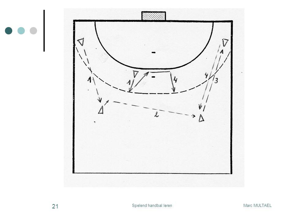 Marc MULTAELSpelend handbal leren 21