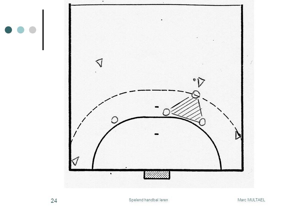 Marc MULTAELSpelend handbal leren 24
