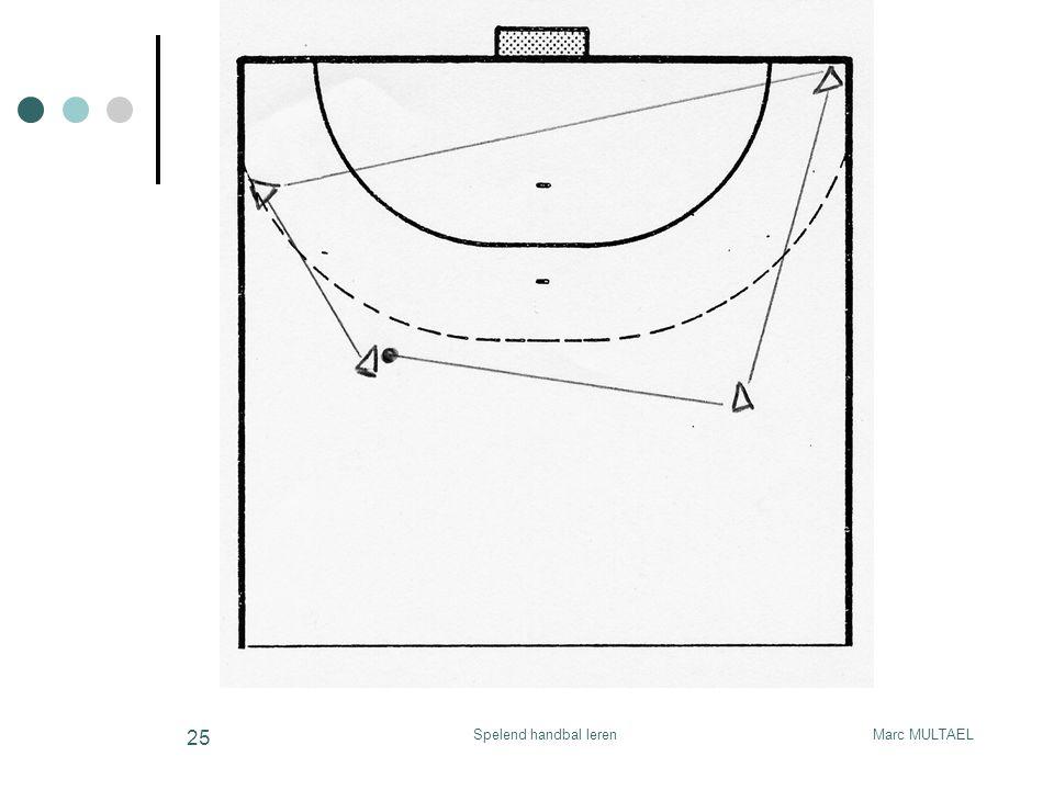 Marc MULTAELSpelend handbal leren 25