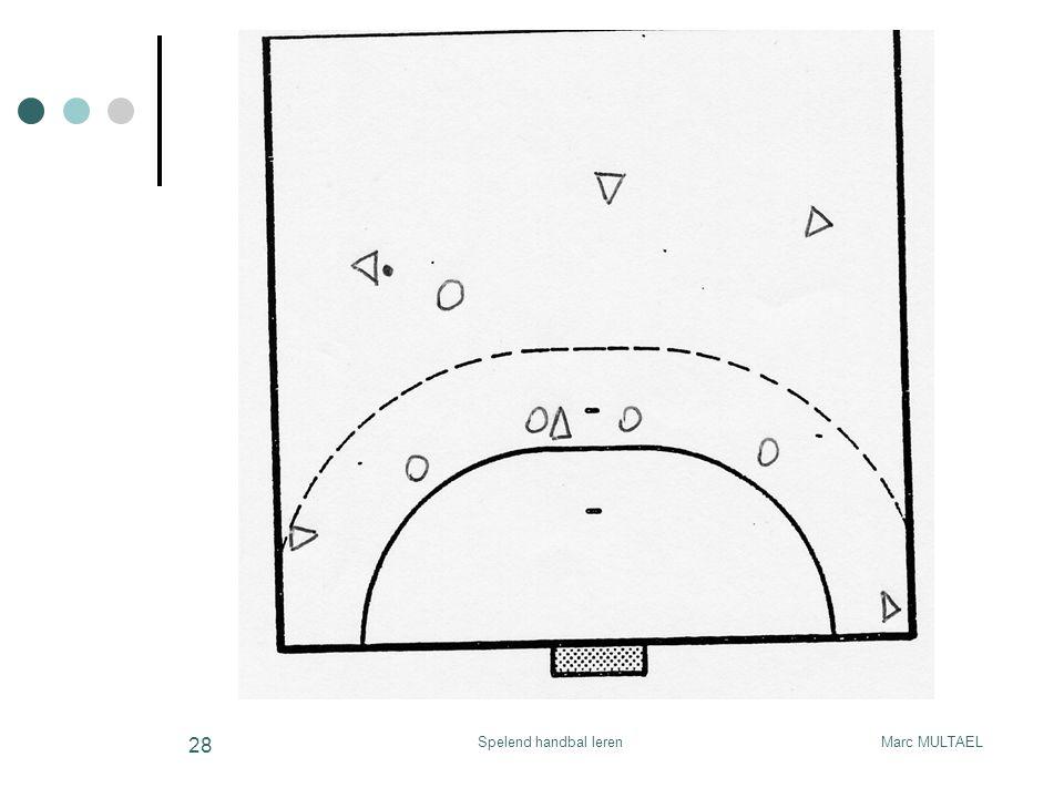 Marc MULTAELSpelend handbal leren 28