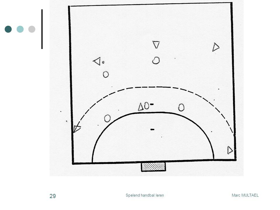 Marc MULTAELSpelend handbal leren 29