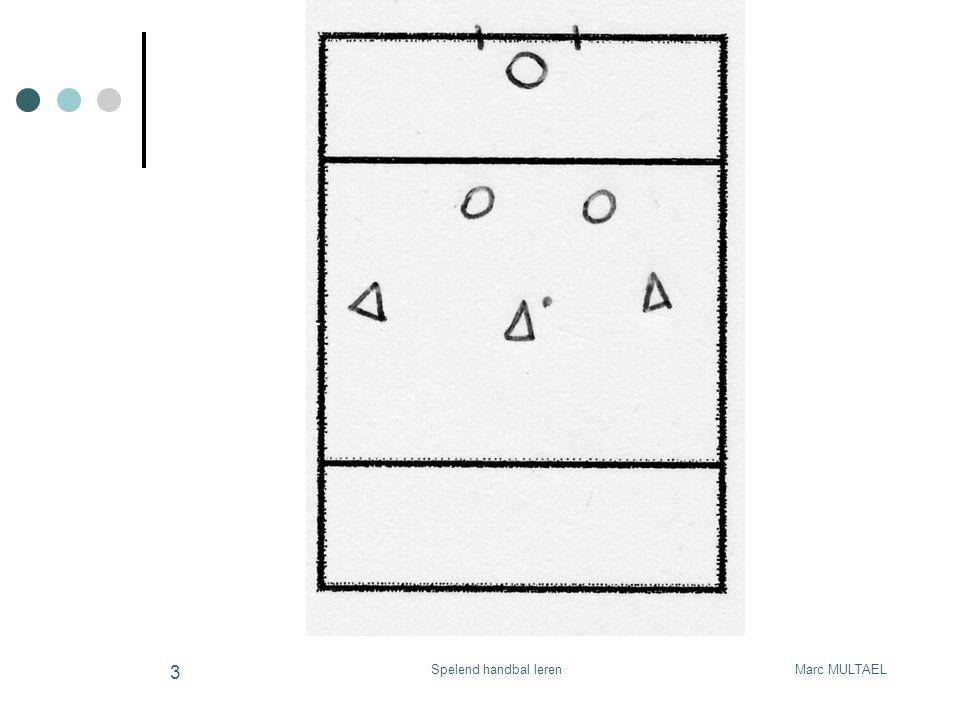 Marc MULTAELSpelend handbal leren 3