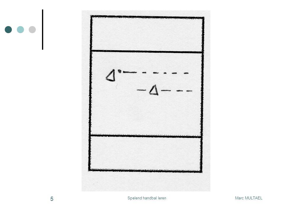 Marc MULTAELSpelend handbal leren 6 Grondvorm 1 spel 3:3 / sit 3:2 met 3 opbouwers vangen + uithaalbeweging = 1 alles in beweging actie naar doel na pass diepte herstellen bij kans naar doel werpen (slagworp – sprongworp) niet dribbelen - wel 1 x stuiten