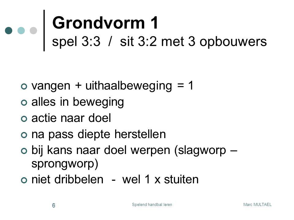 GRONDVORM 2 spel 3:3 situatie 3:2 met cirkelspeler