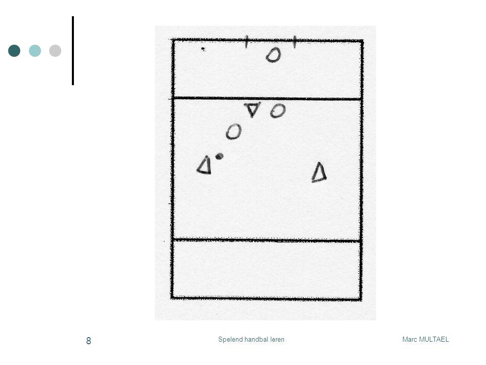 Marc MULTAELSpelend handbal leren 19 Grondvorm 4 spel 4:4 / sit 3:3 individuele verdediging vrijlopen zonder bal 1↔1 situatie in functie van scoren