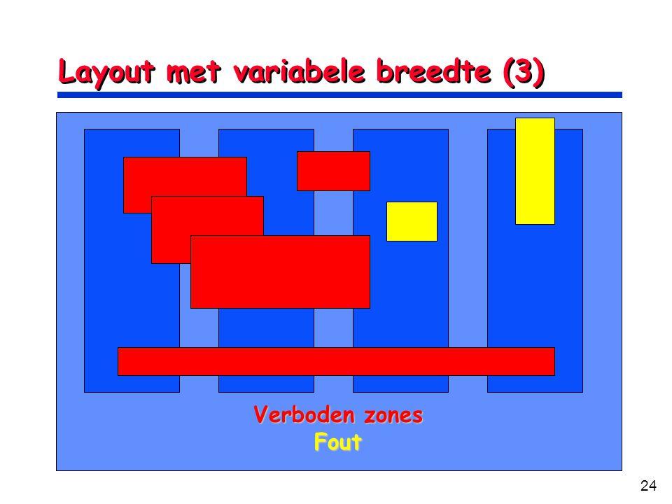 24 Layout met variabele breedte (3) Verboden zones Fout