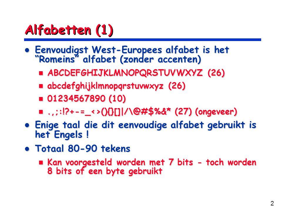 2 Alfabetten (1) Eenvoudigst West-Europees alfabet is het Romeins alfabet (zonder accenten) Eenvoudigst West-Europees alfabet is het Romeins alfabet (zonder accenten) ABCDEFGHIJKLMNOPQRSTUVWXYZ (26) ABCDEFGHIJKLMNOPQRSTUVWXYZ (26) abcdefghijklmnopqrstuvwxyz (26) abcdefghijklmnopqrstuvwxyz (26) 01234567890 (10) 01234567890 (10).,;:!?+-=_<>(){}[]|/\@#$%&* (27) (ongeveer).,;:!?+-=_<>(){}[]|/\@#$%&* (27) (ongeveer) Enige taal die dit eenvoudige alfabet gebruikt is het Engels .