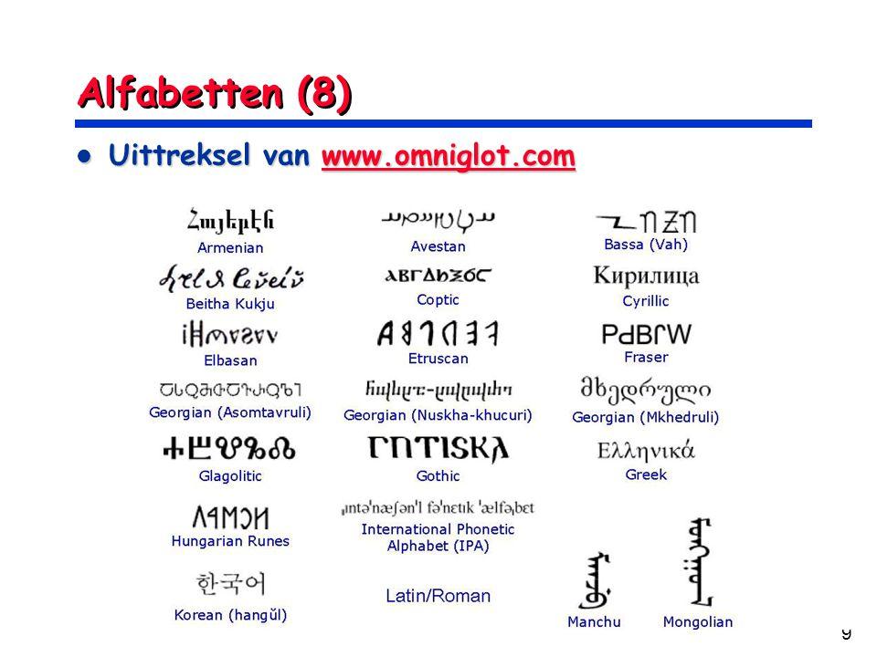 9 Alfabetten (8) Uittreksel van www.omniglot.com Uittreksel van www.omniglot.comwww.omniglot.com
