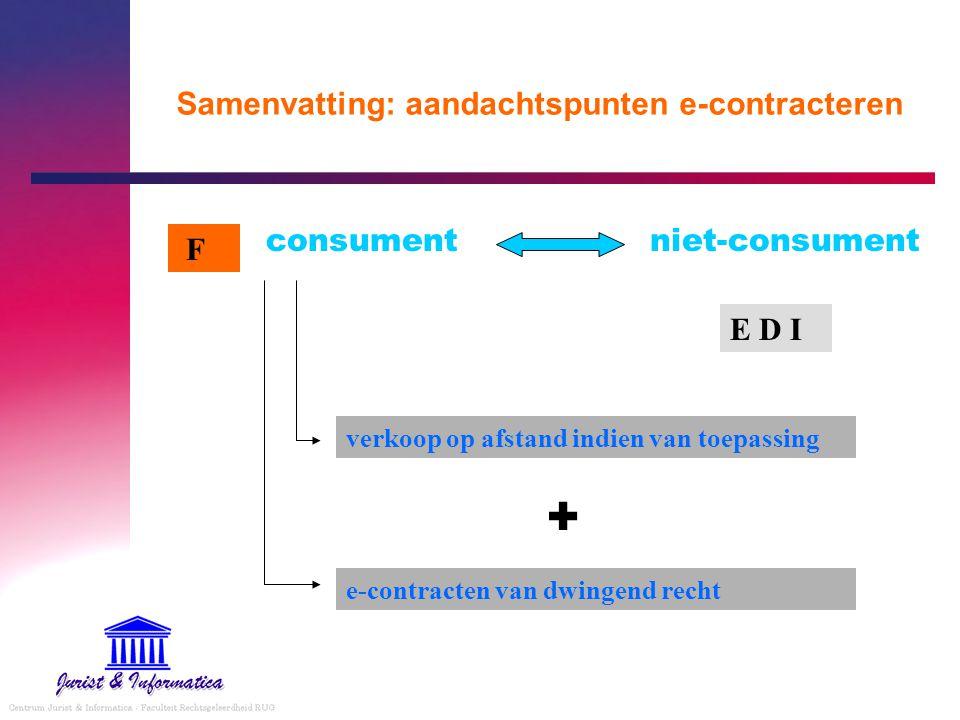 Samenvatting: aandachtspunten e-contracteren consument niet-consument E D I verkoop op afstand indien van toepassing + e-contracten van dwingend recht
