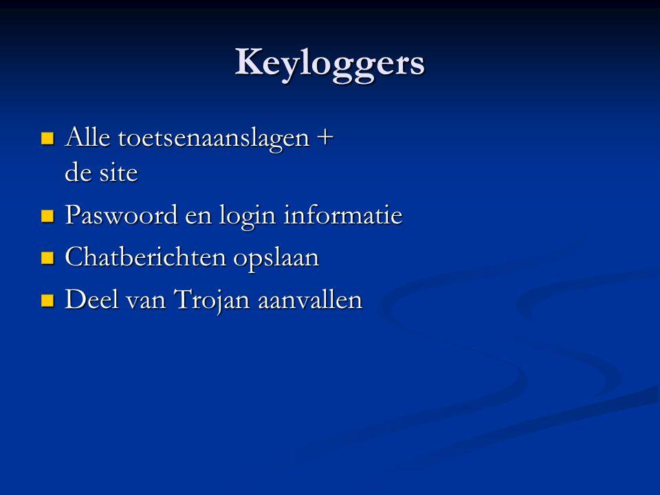 Keyloggers Alle toetsenaanslagen + de site Alle toetsenaanslagen + de site Paswoord en login informatie Paswoord en login informatie Chatberichten opslaan Chatberichten opslaan Deel van Trojan aanvallen Deel van Trojan aanvallen