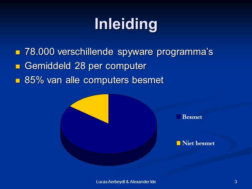 3Lucas Aerbeydt & Alexander Ide Inleiding 78.000 verschillende spyware programma's 78.000 verschillende spyware programma's Gemiddeld 28 per computer Gemiddeld 28 per computer 85% van alle computers besmet 85% van alle computers besmet