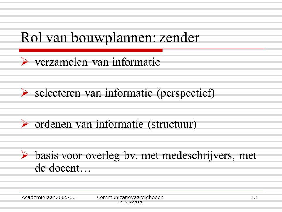 Academiejaar 2005-06 Communicatievaardigheden Dr. A. Mottart 13 Rol van bouwplannen: zender  verzamelen van informatie  selecteren van informatie (p