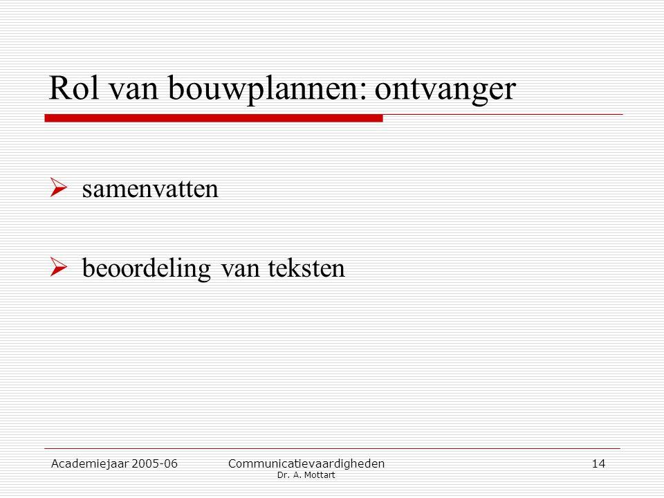 Academiejaar 2005-06 Communicatievaardigheden Dr. A. Mottart 14 Rol van bouwplannen: ontvanger  samenvatten  beoordeling van teksten