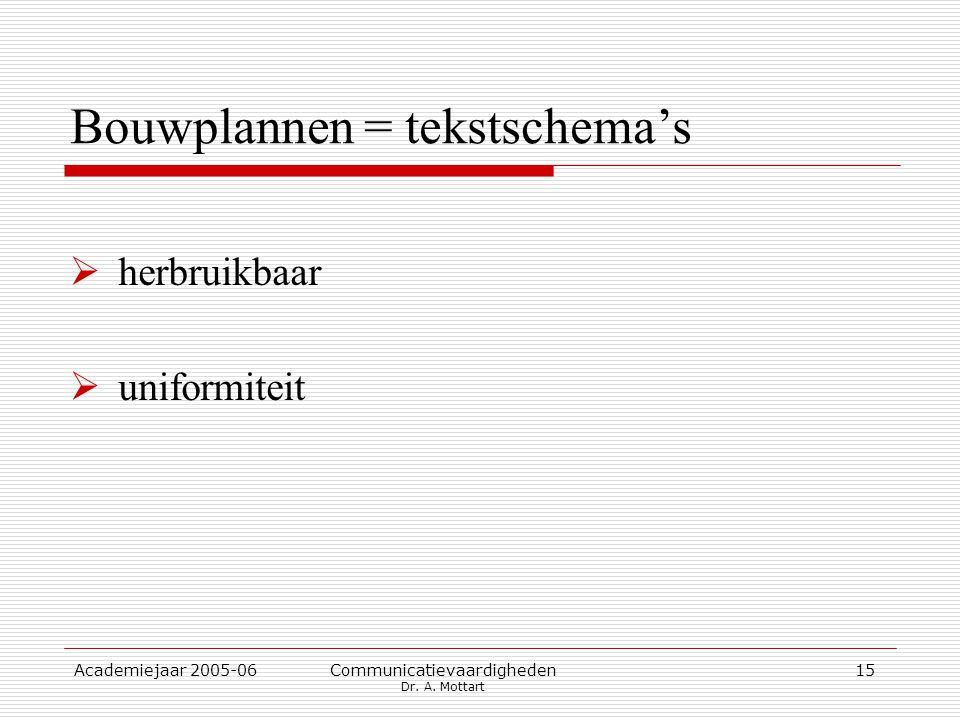 Academiejaar 2005-06 Communicatievaardigheden Dr. A. Mottart 15 Bouwplannen = tekstschema's  herbruikbaar  uniformiteit