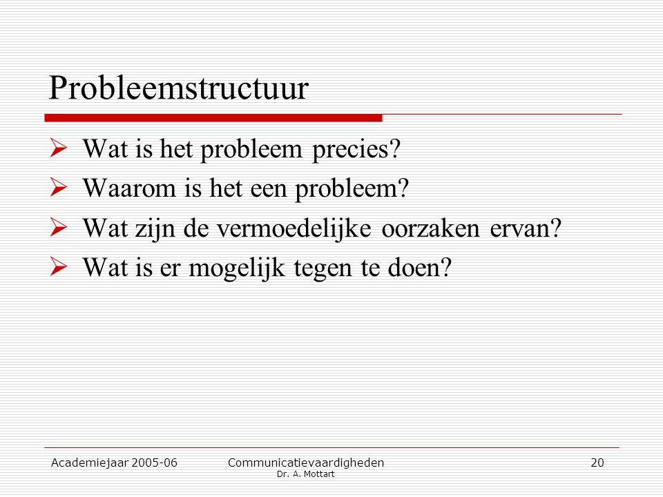 Academiejaar 2005-06 Communicatievaardigheden Dr. A. Mottart 20 Probleemstructuur  Wat is het probleem precies?  Waarom is het een probleem?  Wat z