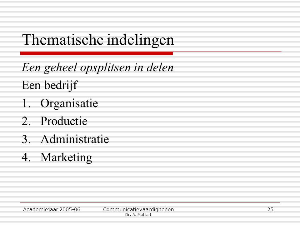 Academiejaar 2005-06 Communicatievaardigheden Dr. A. Mottart 25 Thematische indelingen Een geheel opsplitsen in delen Een bedrijf 1.Organisatie 2.Prod