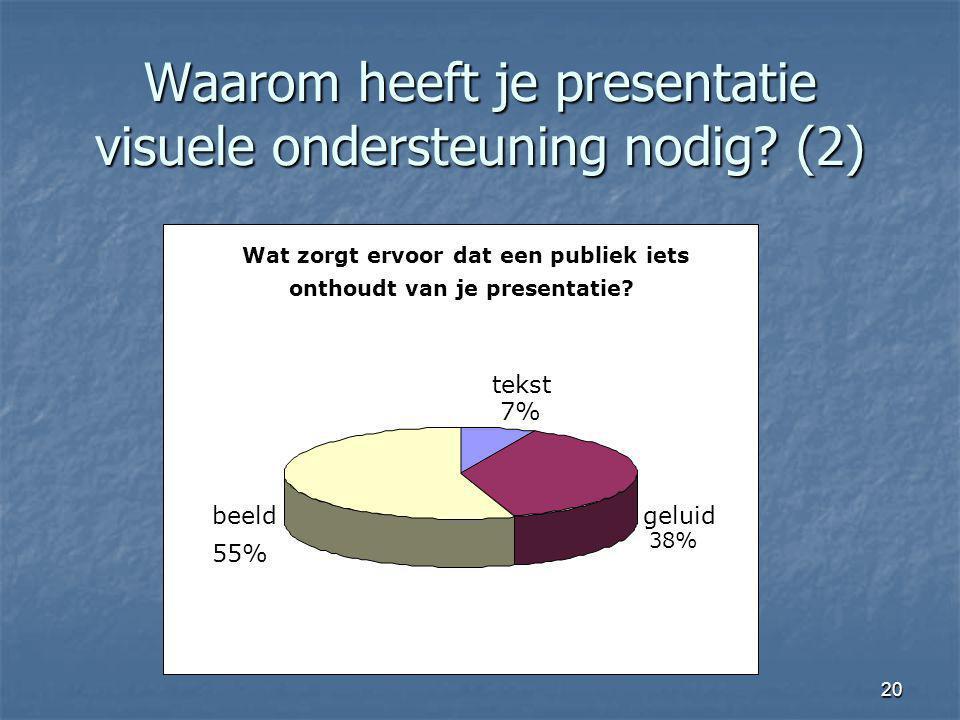 20 Waarom heeft je presentatie visuele ondersteuning nodig? (2) Wat zorgt ervoor dat een publiek iets onthoudt van je presentatie? tekst 7% geluid 38%
