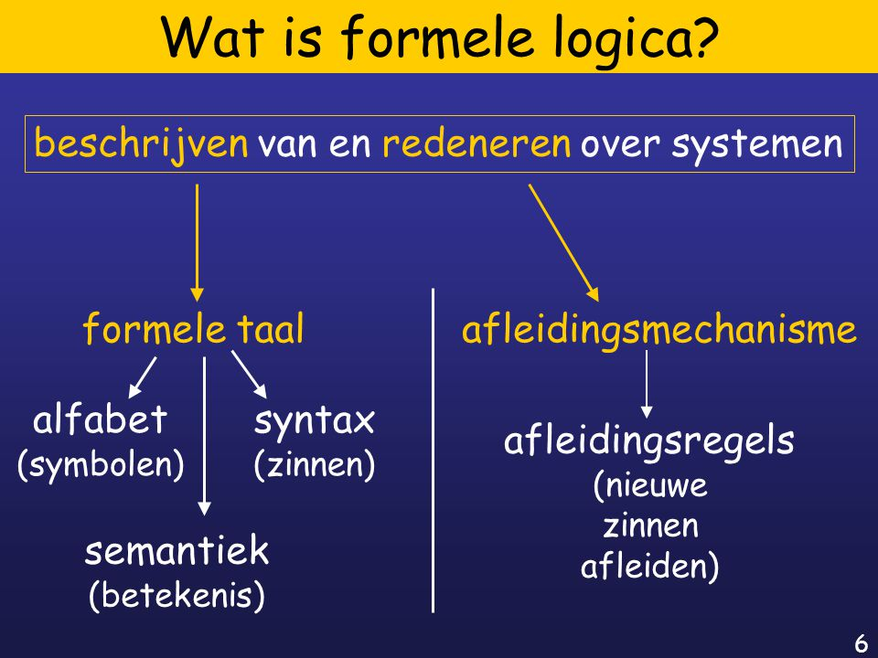 17 Toepassingsgerichte Formele Logica 1 1.Inleiding 2.Eenvoudige wiskundige uitdrukkingen 3.Lambdarekenen 4.Propositierekenen 5.Predikatenrekenen 6.Relatierekenen