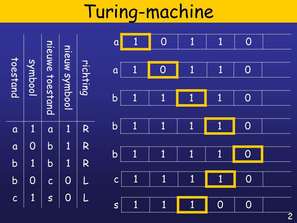 2 Turing-machine toestand symbool nieuwe toestand nieuw symbool richting a1a1R a0b1R b1b1R b0c0L c1s0L a10110 a10110 b11110 b11110 b11110 c11110 s11100