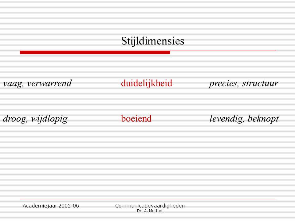 Academiejaar 2005-06 Communicatievaardigheden Dr. A. Mottart Stijldimensies vaag, verwarrendduidelijkheidprecies, structuur droog, wijdlopig boeiendle