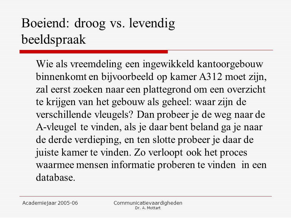 Academiejaar 2005-06 Communicatievaardigheden Dr. A. Mottart Boeiend: droog vs. levendig beeldspraak Wie als vreemdeling een ingewikkeld kantoorgebouw