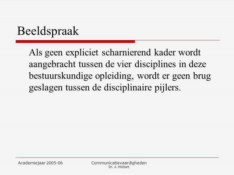 Academiejaar 2005-06 Communicatievaardigheden Dr. A. Mottart Beeldspraak Als geen expliciet scharnierend kader wordt aangebracht tussen de vier discip