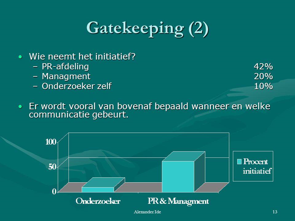Alexander Ide13 Gatekeeping (2) Wie neemt het initiatief Wie neemt het initiatief.