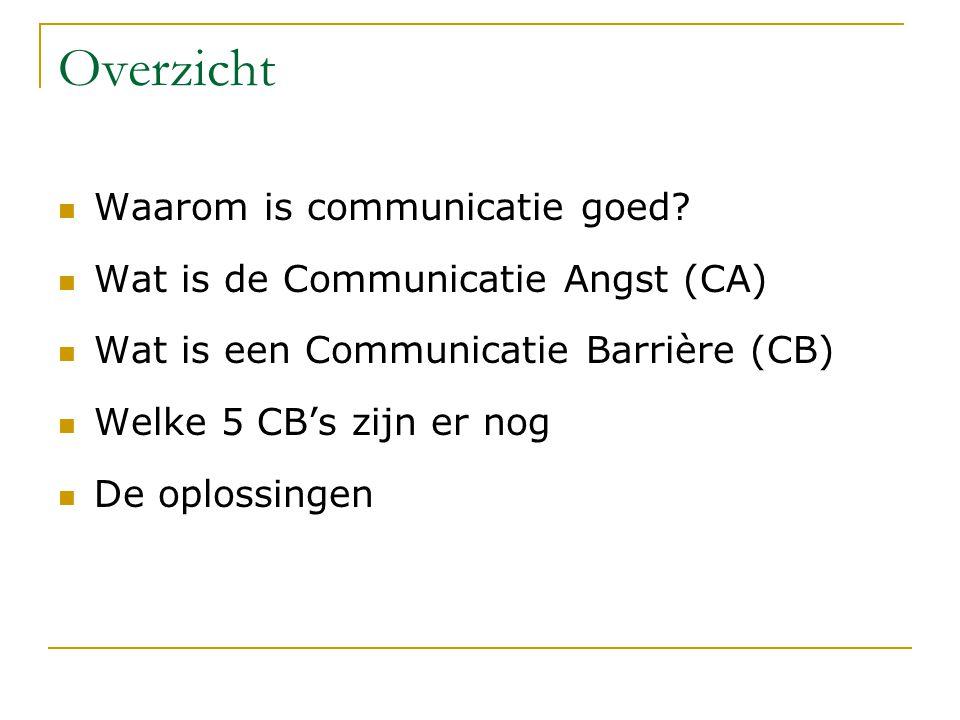 Overzicht Waarom is communicatie goed.