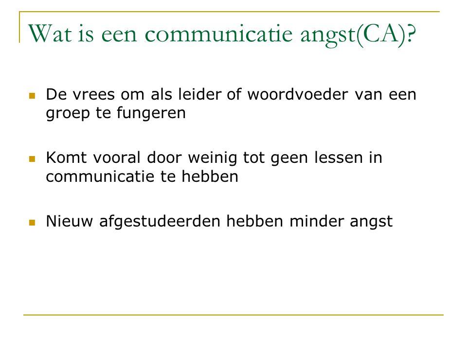 Wat is een communicatie angst(CA).