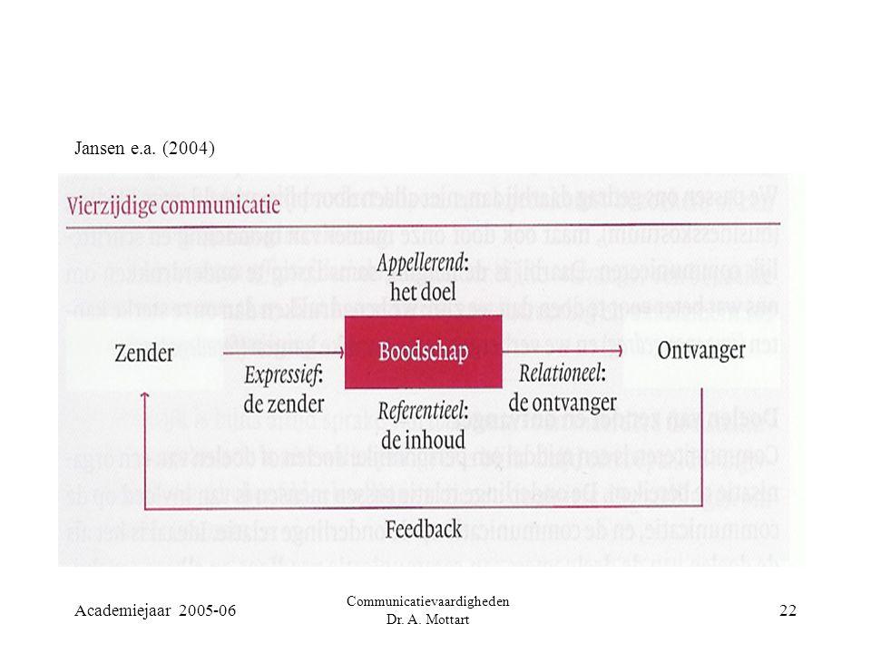 Academiejaar 2005-06 Communicatievaardigheden Dr. A. Mottart 22 Jansen e.a. (2004)