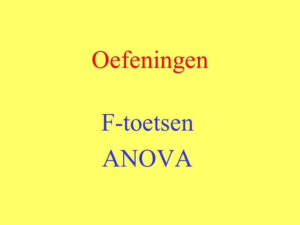 Oefeningen F-toetsen ANOVA