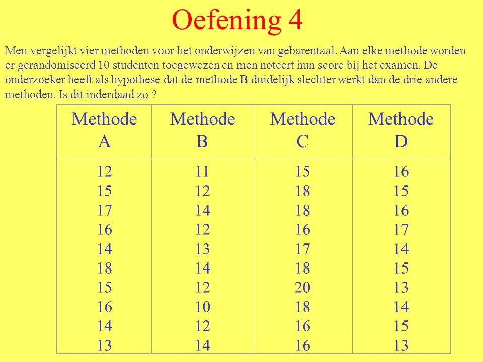 Oefening 4 Methode A Methode B Methode C Methode D 12 15 17 16 14 18 15 16 14 13 11 12 14 12 13 14 12 10 12 14 15 18 16 17 18 20 18 16 15 16 17 14 15 13 14 15 13 Men vergelijkt vier methoden voor het onderwijzen van gebarentaal.