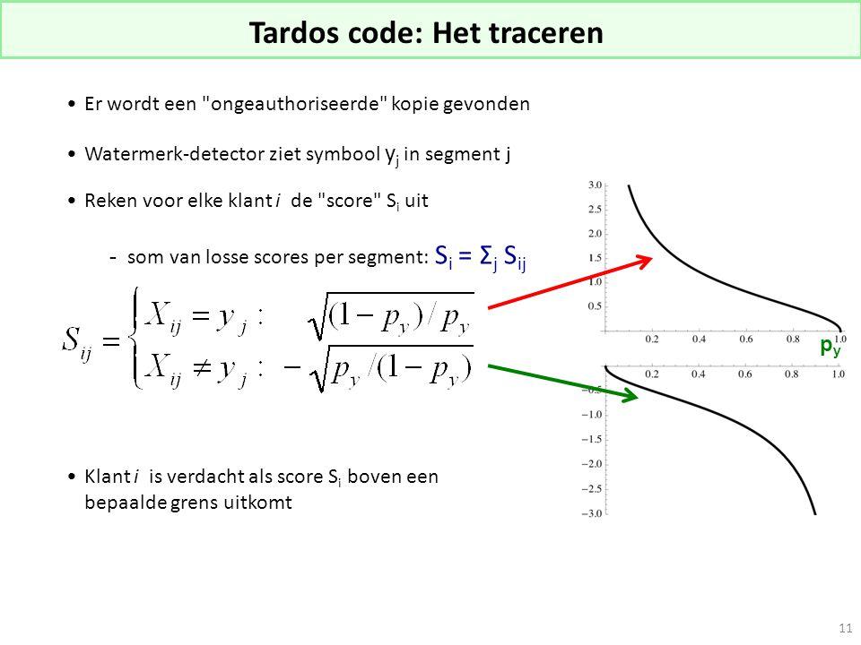 Tardos code: Het traceren Er wordt een